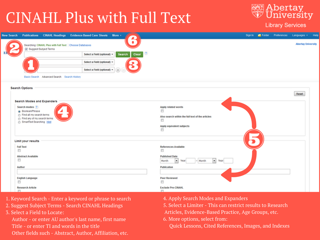 CINAHL Plus with Full Text Screen Layout